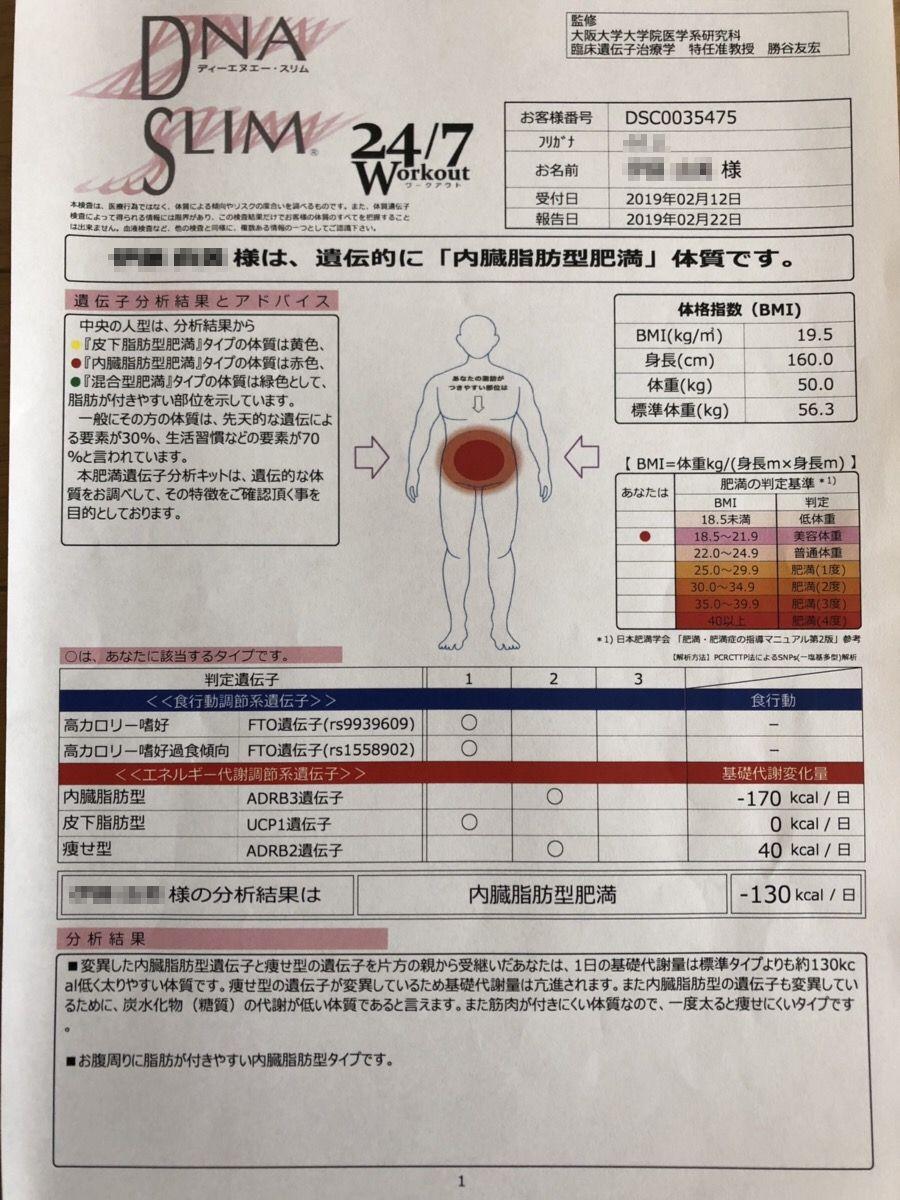 24/7ワークアウト 遺伝子検査結果