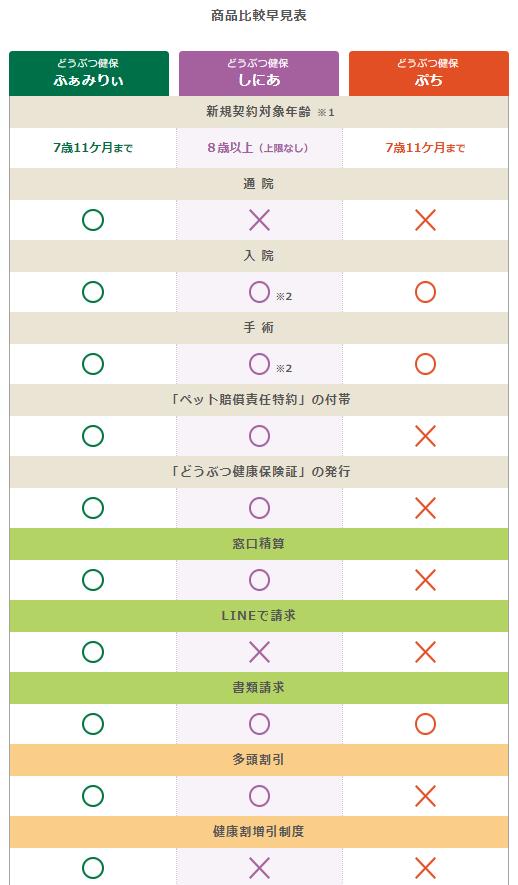 product-comparison