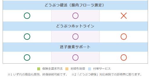 product-comparison02